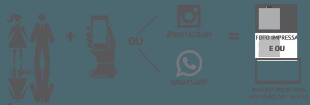 como funciona impressão por hashtag